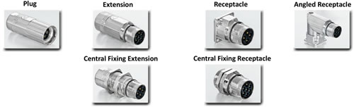 Intercontect M17 Power Connectors - Body Styles