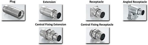M17 Signal Connector Body Styles